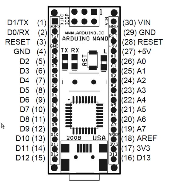 Arduino nano v pin layout