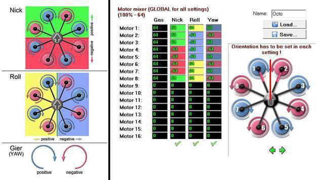 http://gallery3.mikrokopter.de/var/albums/intern/Kopter/Mixer/Mixer-Kopter-Okto.jpg