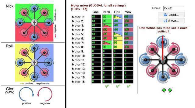 http://gallery3.mikrokopter.de/var/albums/intern/Kopter/Mixer/Mixer-Kopter-Okto2.jpg