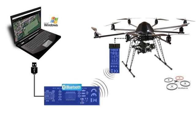 http://gallery3.mikrokopter.de/var/resizes/intern/MK-Baugruppen/SET-Bluetooth/Bluetooth-PC-Kopter.jpg?m=1529414332