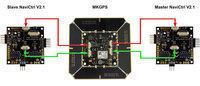 http://gallery3.mikrokopter.de/var/albums/intern/MK-Baugruppen/MKGPS/MK-GPS_V4/GPS_Anschluss_Navi21_Redundant.jpg?m=1492764715
